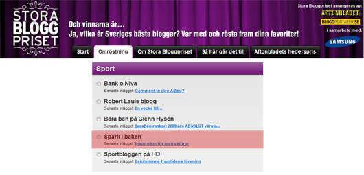 Spark i baken är en av fem sportbloggar som är nominerade. En massa killar och jag.