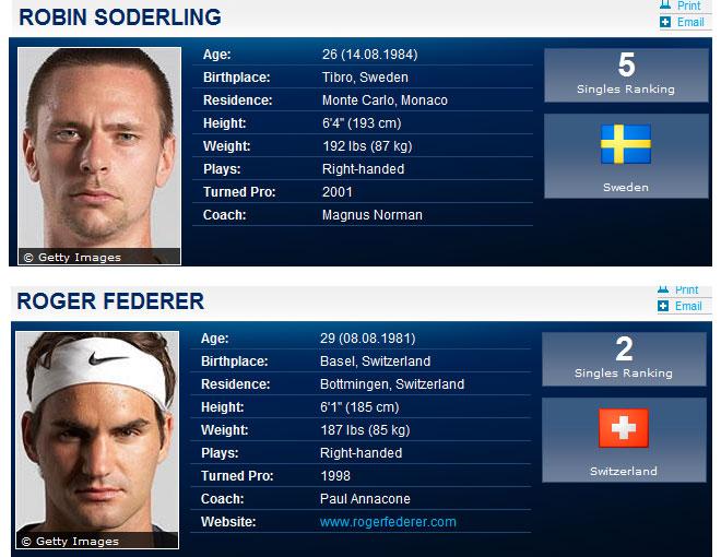 Det vore kul med Robin och Roger i final. Särmdumpar: atptourworld.com